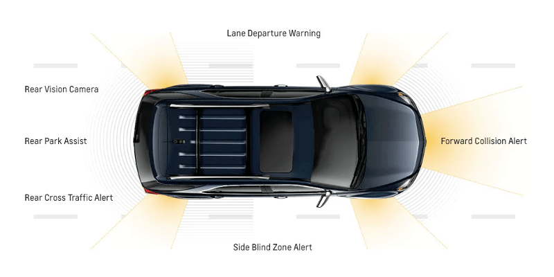 Safety features 2017 Chevrolet Equinox