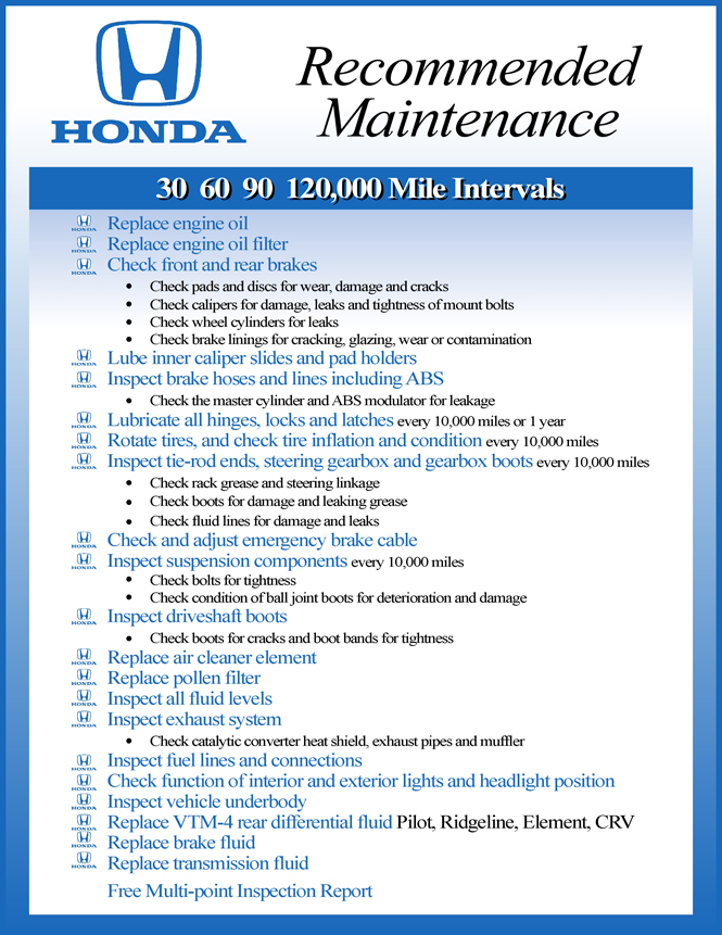 Honda Ridgeline Maintenance Schedule Best Cars Modified