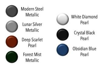 Colors for Ridgeline