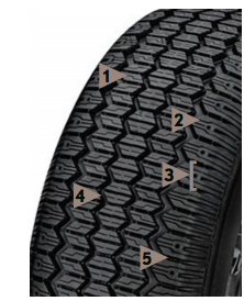 Lexus Tires Understanding Tire Tread Pattern