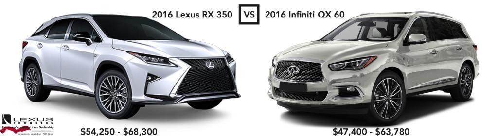 2016 Lexus RX vs 2016 Infiniti QX 60