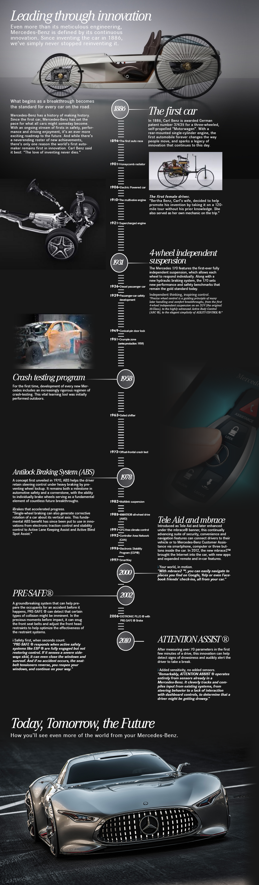 Mercedes-Benz Timeline Innovation
