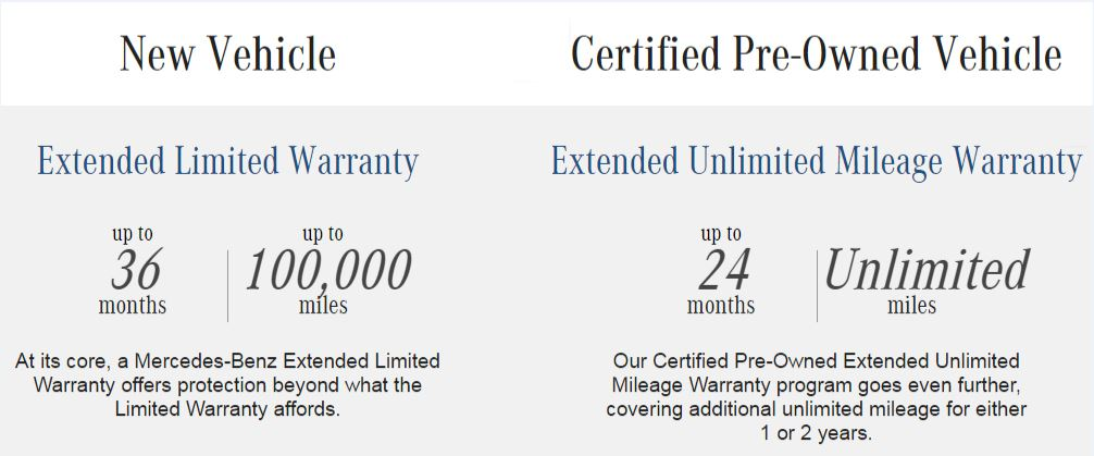 Mercedes benz warranty mercedes benz of memphis for Mercedes benz extended limited warranty price