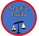Financing-With-Negative-Equity-Kentucky-Louisville