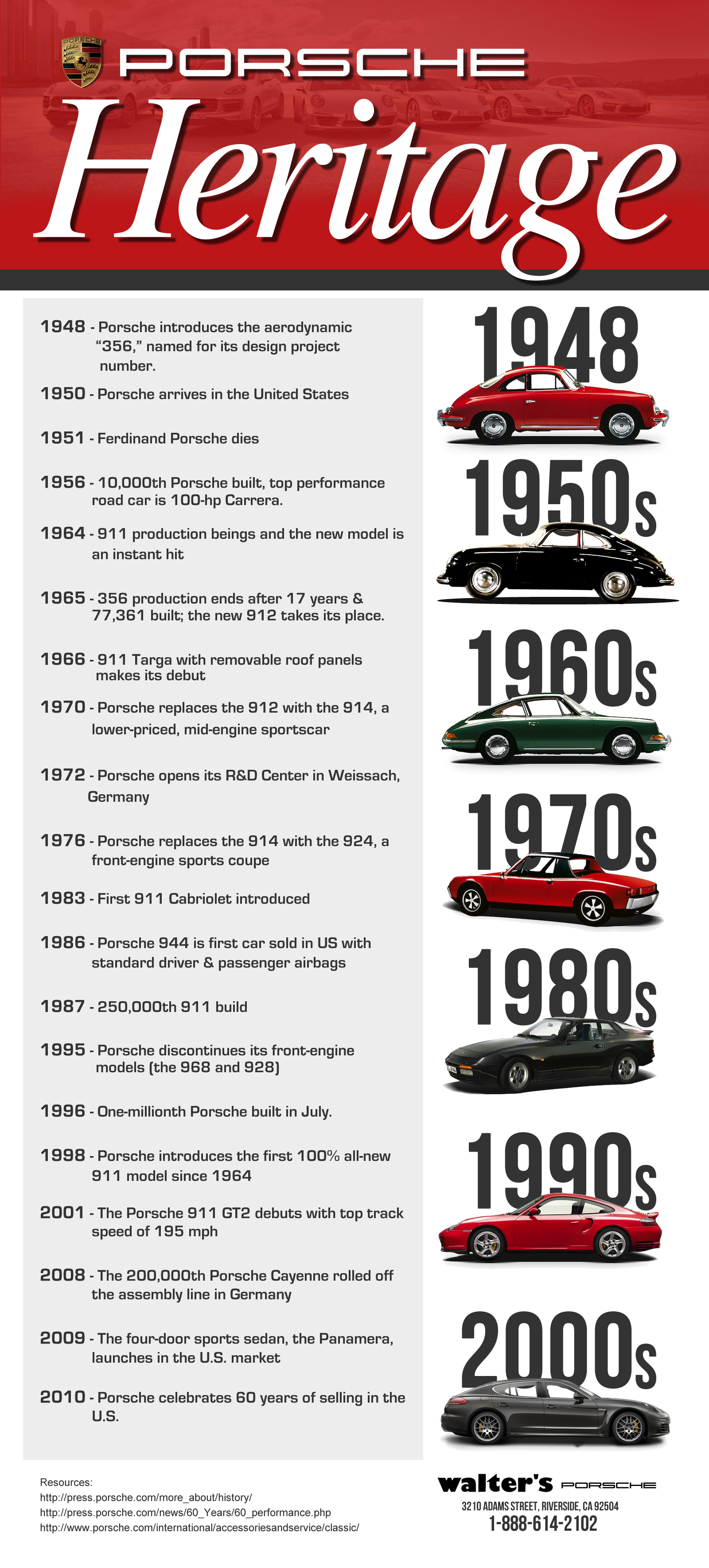 posche a history of success infographic walter s porsche